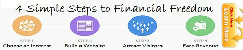 four steps to earn money online
