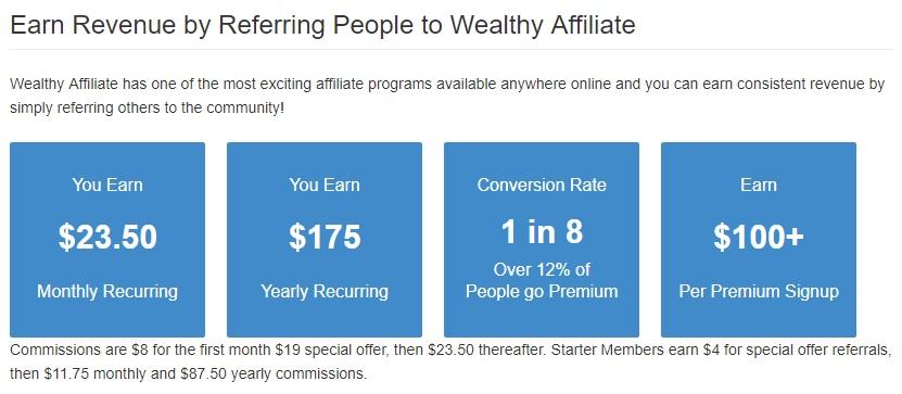 wealthy affiliate review commission