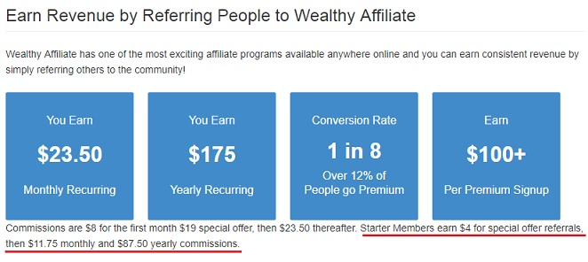 free member make money with wealthy affiliate