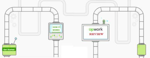 Upwork freelance work
