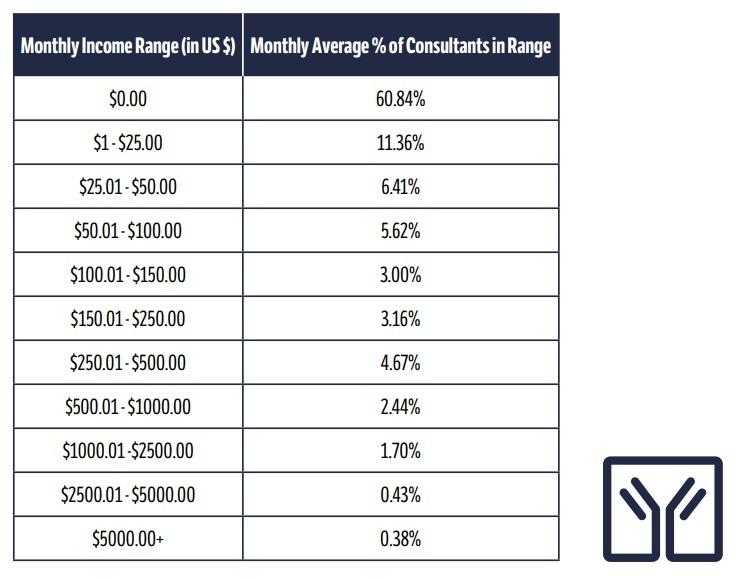 Immunotec review earnings disclosure