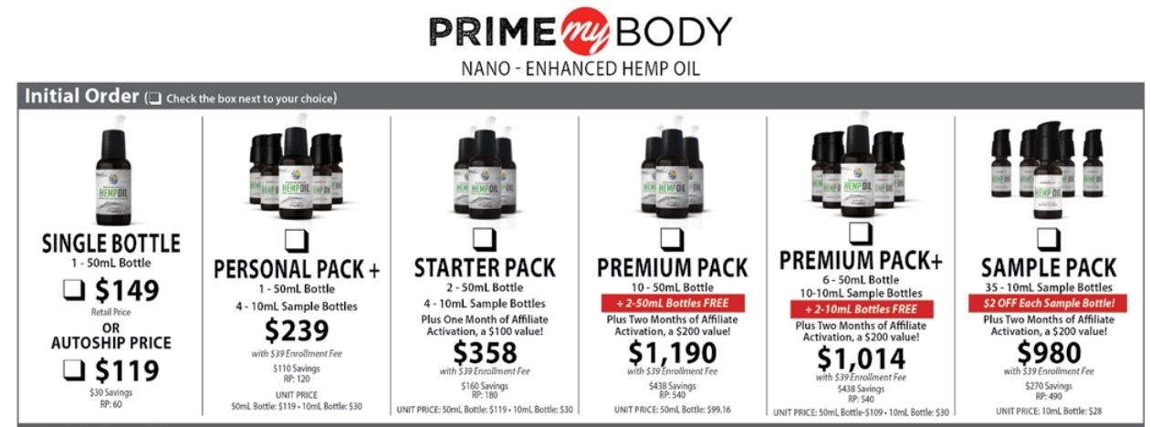 Prime My Body Review Starter Packs
