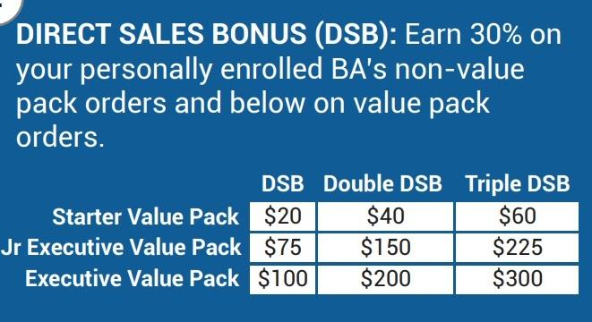 Kannaway pyramid scheme bonus