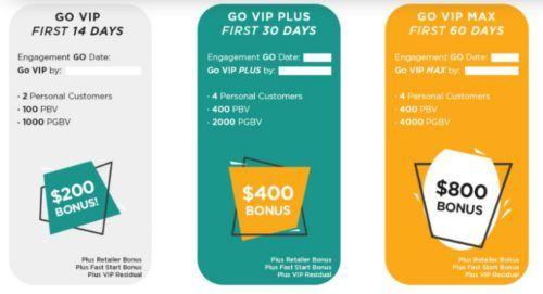 Liv Labs scam VIP