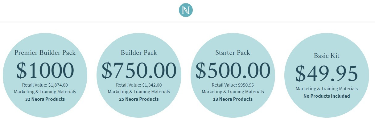 Neora review starter kits