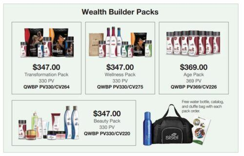 Sisel International review wealth builder pack