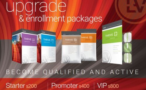 Le-Vel review enrollment packages