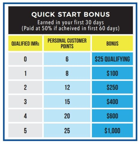 5LINX scam quick start bonus