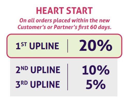Amare Global heart start bonus