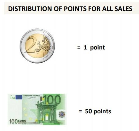 Karatbars points system