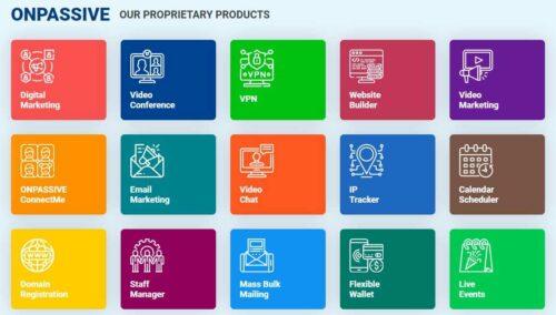 OnPassive AI products