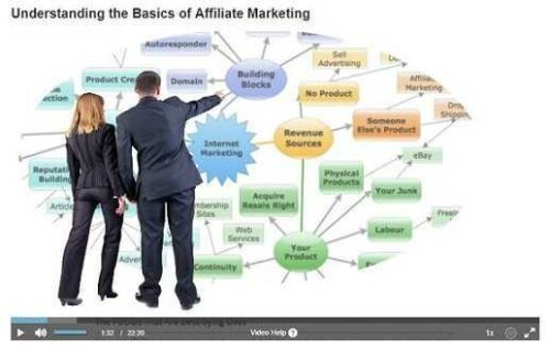 make-money-online-with-affiliate-marketing-videeo