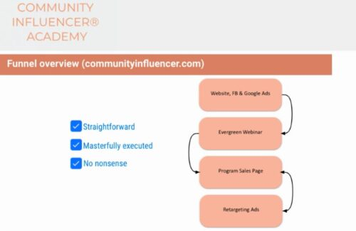 Community-Influencer-Academy-Program