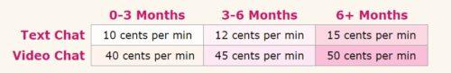Flirtbucks-pay-rates