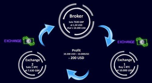 mind-capital-investment-scam